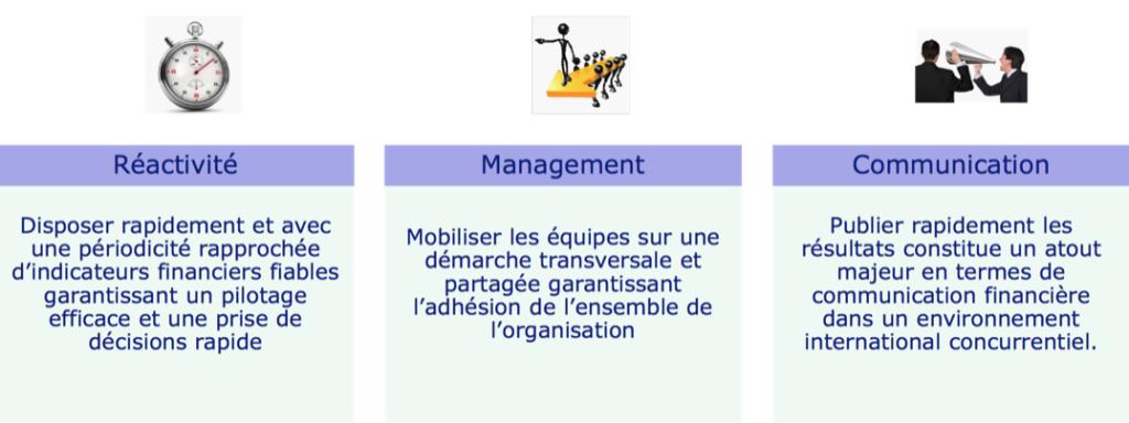 objectif-modelisation-financiere